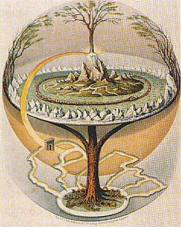 Yggdrasil (1847) – tranh của Paul Henri Mallet